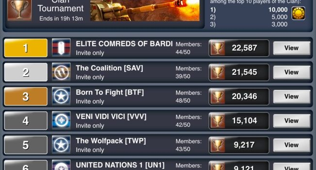 Days of Valor: Last Day of the Tournament!