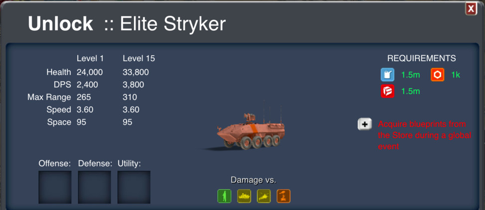 Thunder Run Elite Stryker Unit Stats