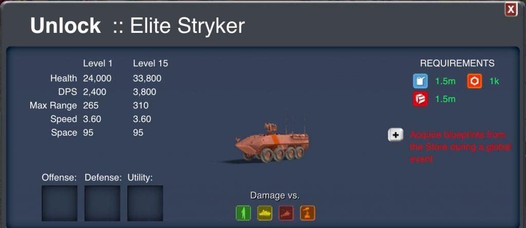 Elite Stryker stats