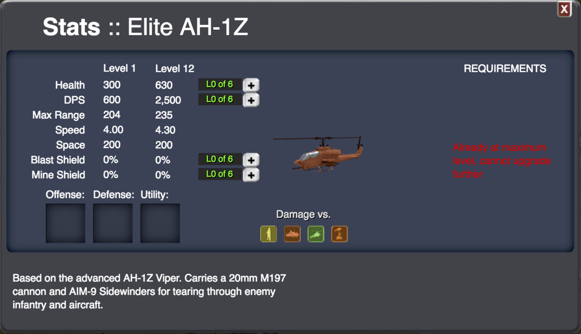 Stats for the Elite AH-1Z